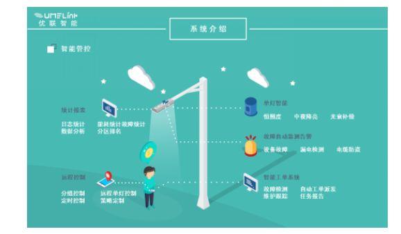 优联智能最新UM9000潜力无限,开启智慧城市新时代 东方